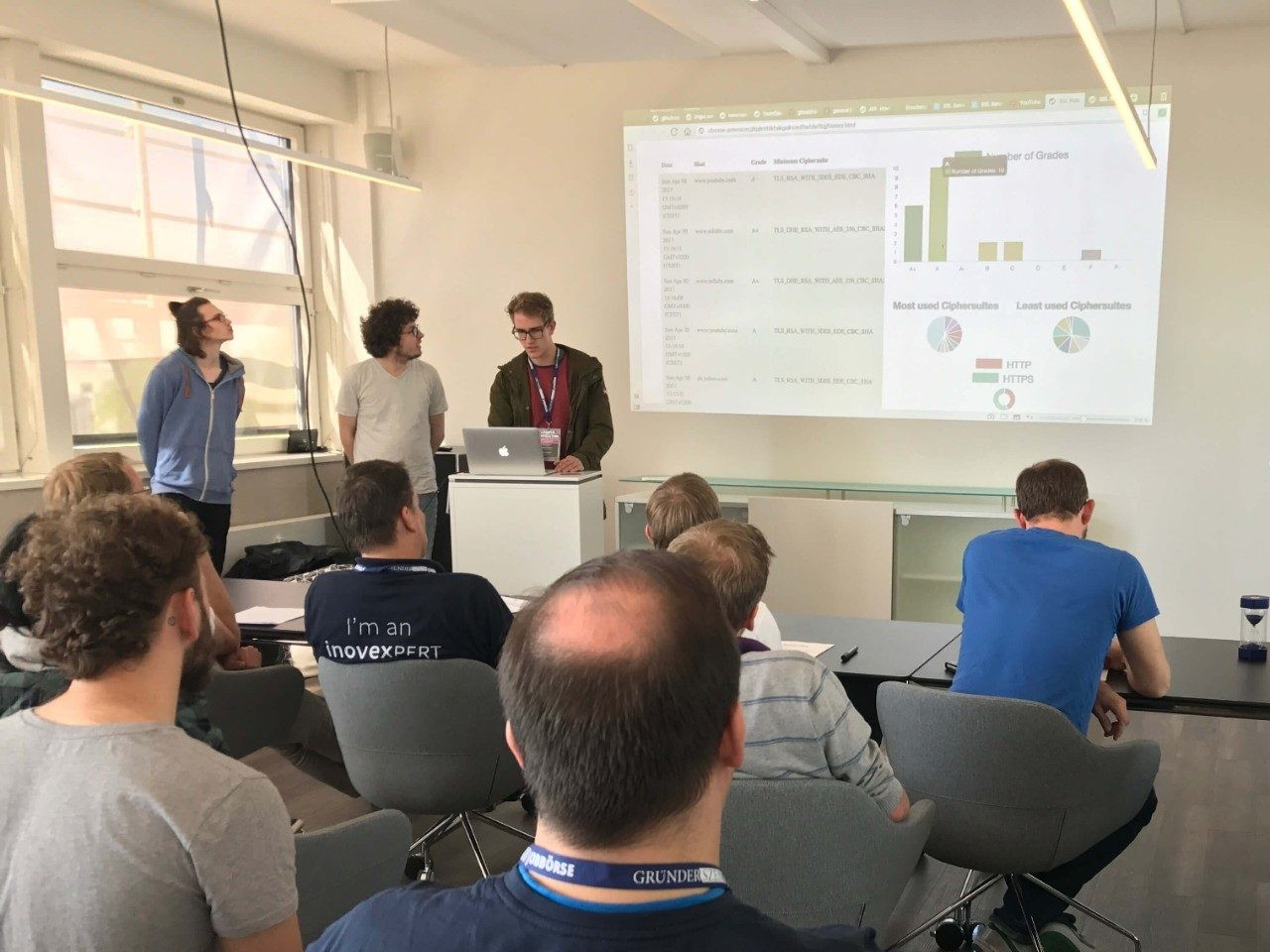 Campus Hackathon in Munich