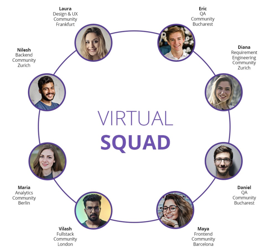 netcentric-virtual-squad